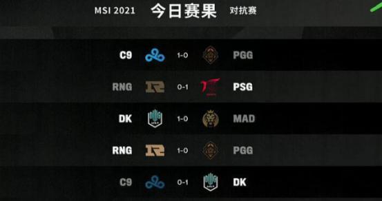 MSI最大黑马PSG战队!先后击败RNG、MAD