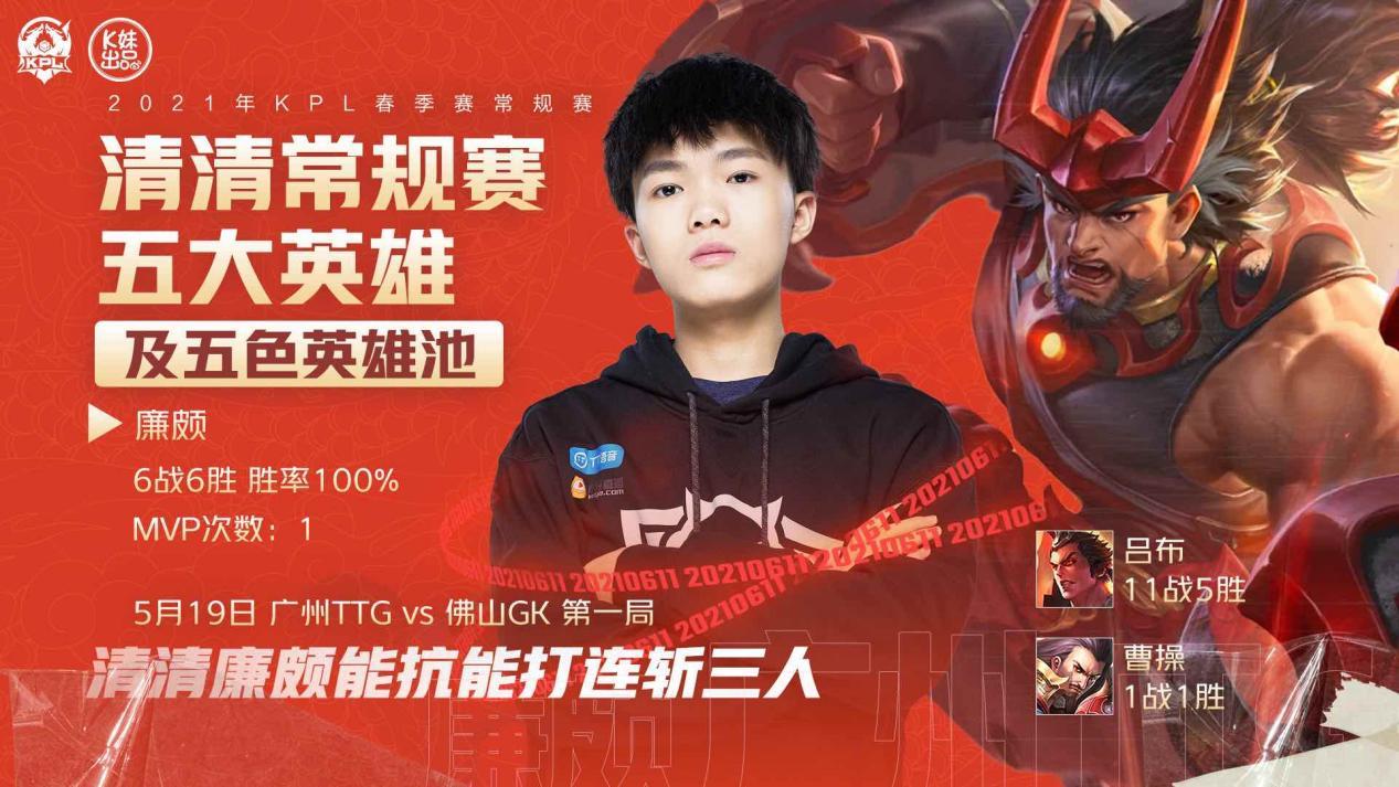 KPL春季赛常规赛最佳选手,广州TTG清清当选